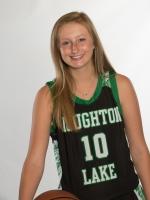 Miss Kenzie Basketball