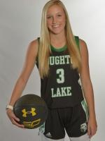 Lainey Bobcat Basketball